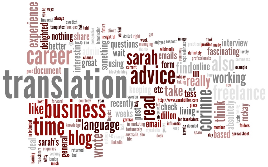 Speech Marks Translation Wordle